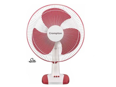Crompton High Speed 400mm Crimson Red Table Fan